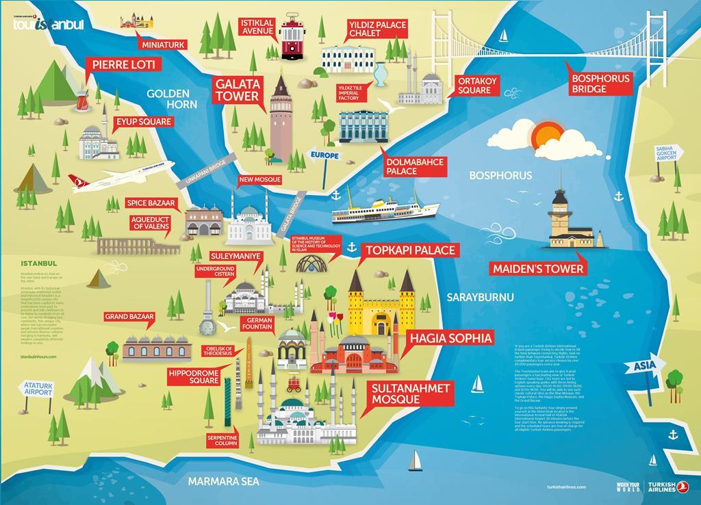 خريطة تركيا السياحية أجمل المدن السياحية في تركيا والمسافات بينها